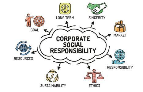 La responsabilità sociale delle imprese svolge un ruolo essenziale nella reputazione delle imprese
